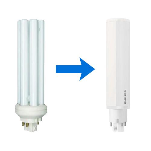 Difference entre ampoule CFL et basse energie