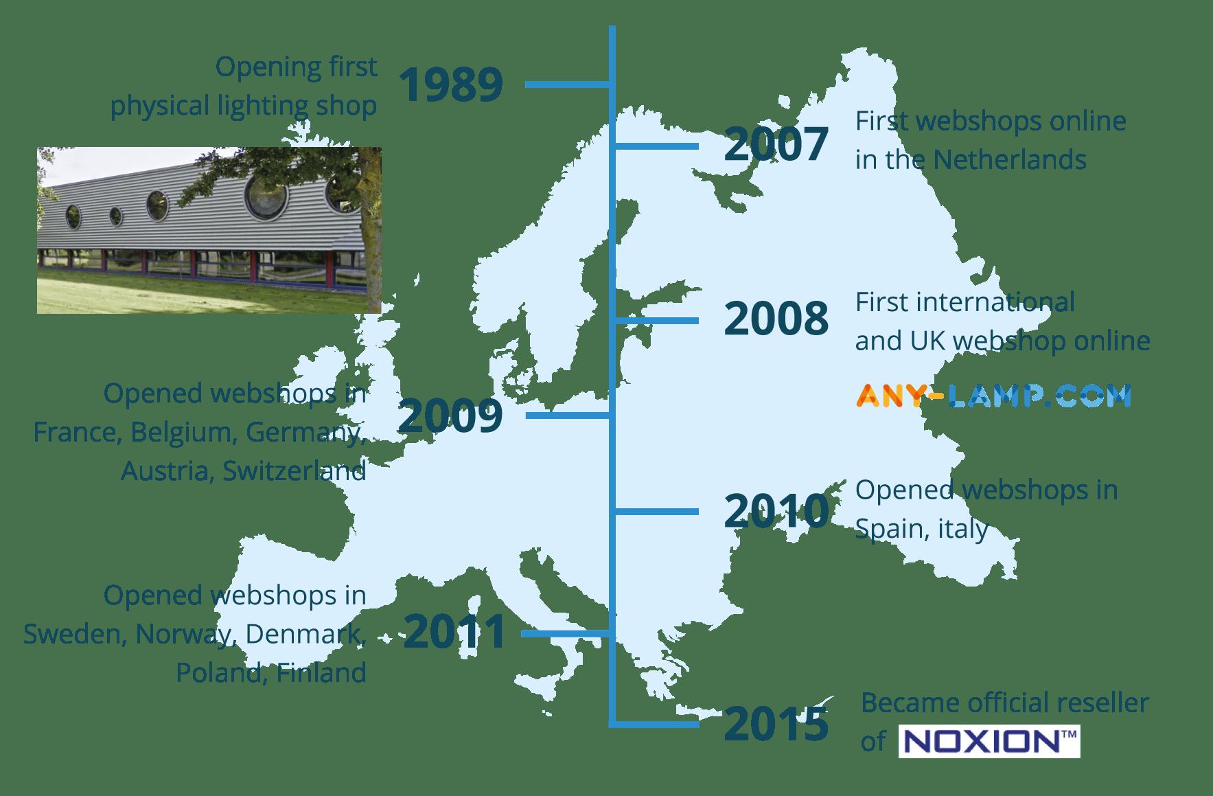 Geschiedenis Lampdirect Noxion